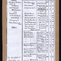 List of Farms Belonging to J Isherwood : 1831
